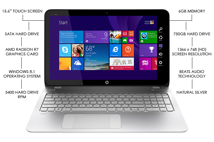 Best Buy HP Envy Touchsmart Laptop